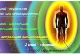 Эфирное тело, его природа и значение